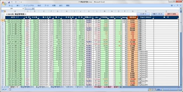 損益管理表シート画面