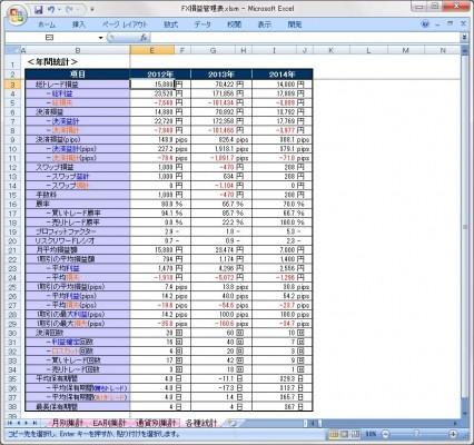 各種統計シート画面
